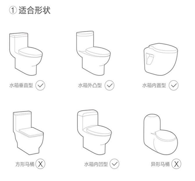 不同外形的座廁