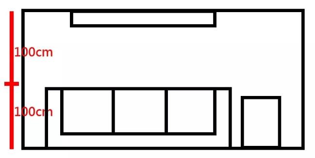 梳化設置配合空間條件
